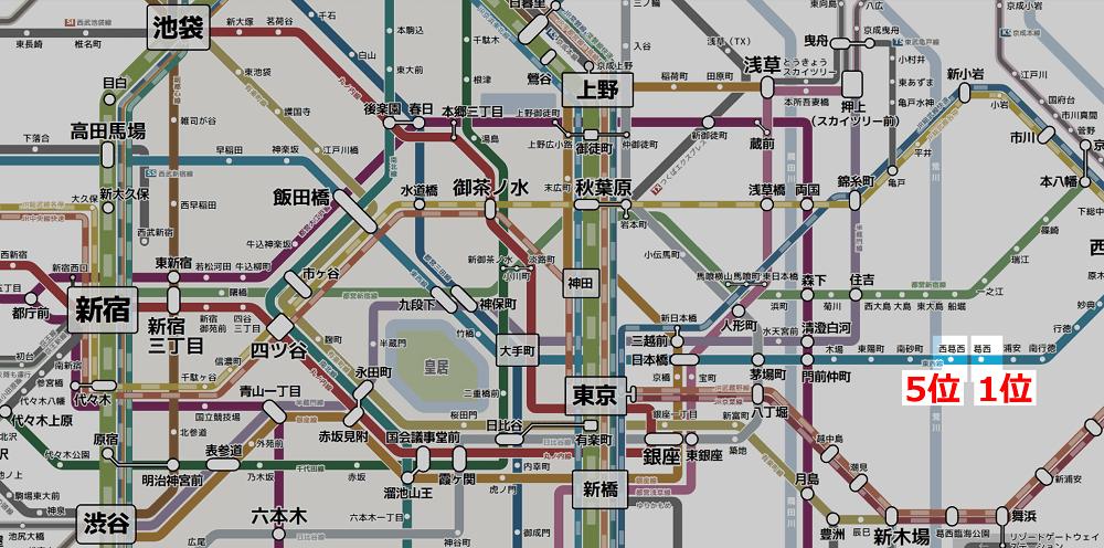 東京で一人暮らしが多い駅(家賃6.0万5.6万_1)
