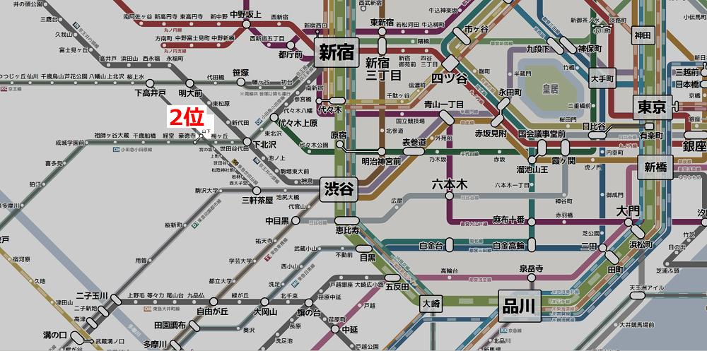 東京で一人暮らしが多い駅(家賃6.0万5.6万_2)