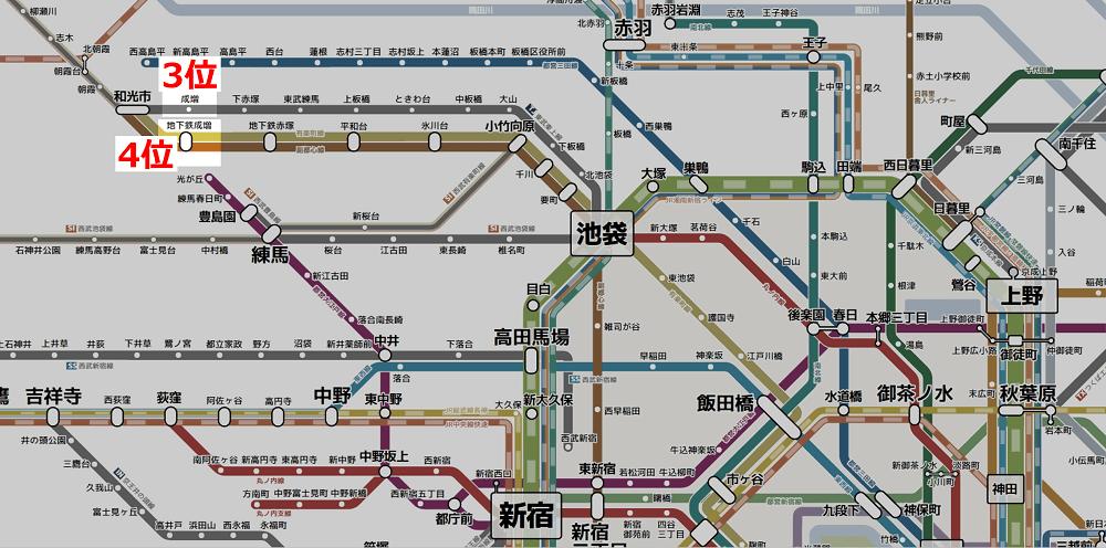 東京で一人暮らしが多い駅(家賃6.0万5.6万_3)